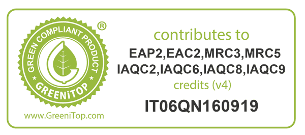 LEED Credit Products Partition Basic